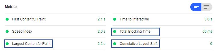 Core Web Vitals Metrics